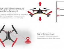 Drone XK Alien X250 con retorno