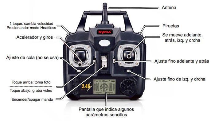 Instrucciones de un mando para que sepas como volar un drone