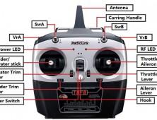 emisora T8FB indicaciones de los controles 600