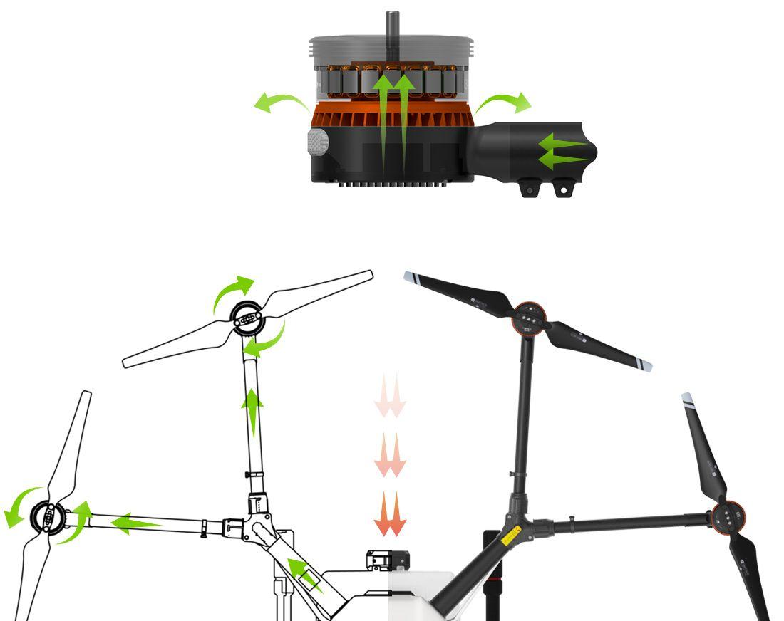 Drone DJI Agras para agricultura con proteccion de los motores