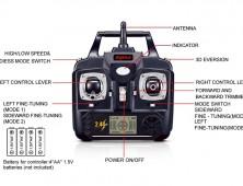 Drone FPV Syma X54HW mando del multicoptero