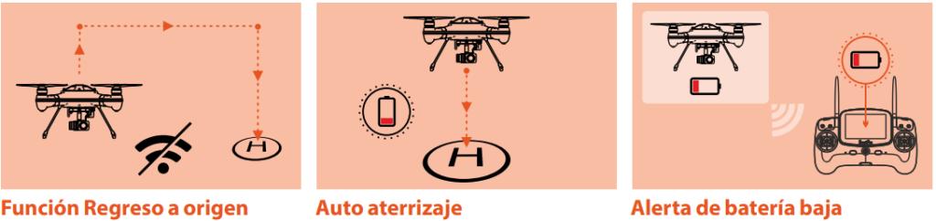 Medidas de seguridad Splash Drone 3