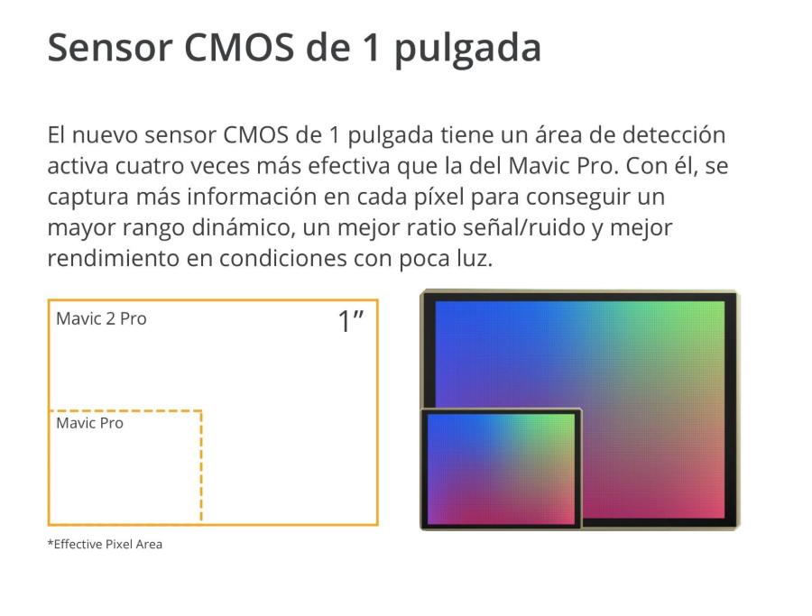 dron FPV DJI Mavic 2 Pro con sensor CMOS