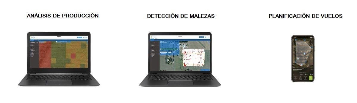 Camara Sentera AGX710 drone agricola mapeador