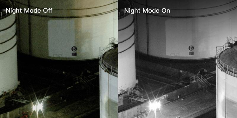 H20T Night Mode