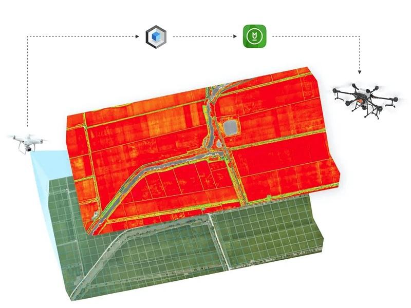 DJI T20 dron agrario