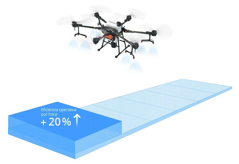 Drone agrario DJI Agras T20