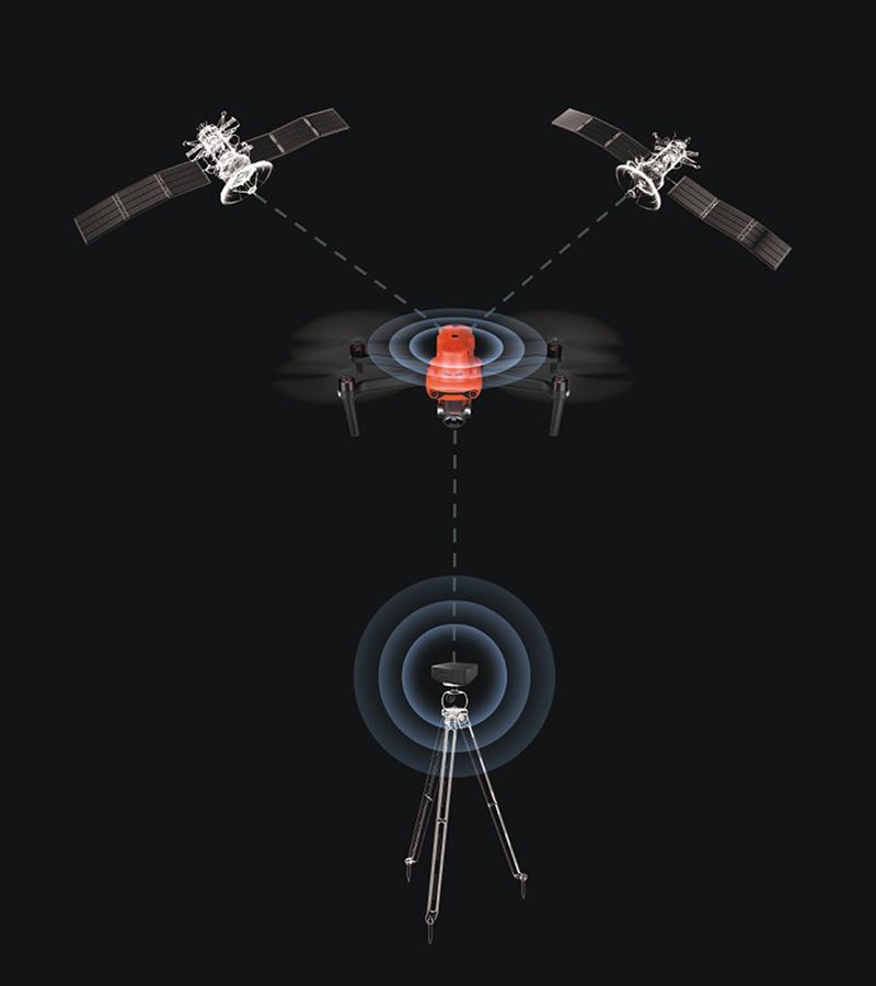 EVO II RTK posicionamiento preciso GNSS + RTK