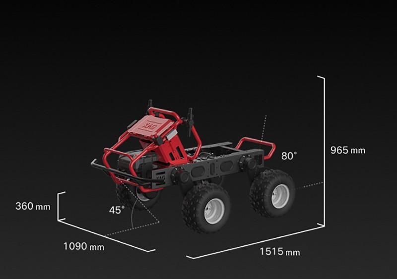 Estructura modular del XAG R150