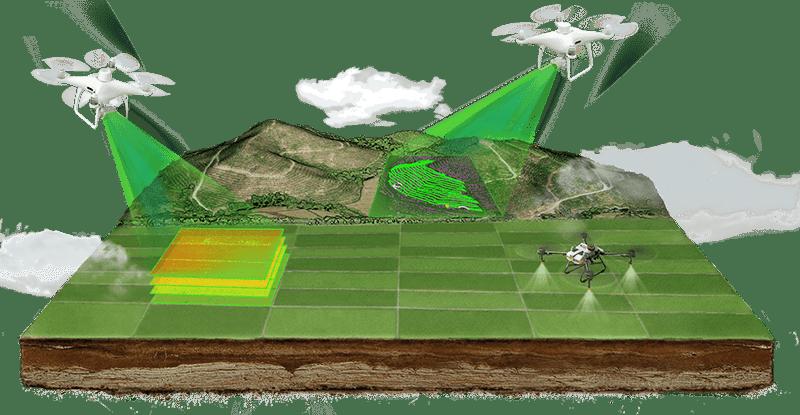 Planificación de vuelos y misiones inteligentes DJI Agras