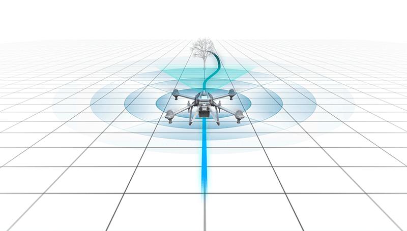 Detección eficiente de obstáculos XAG serie P
