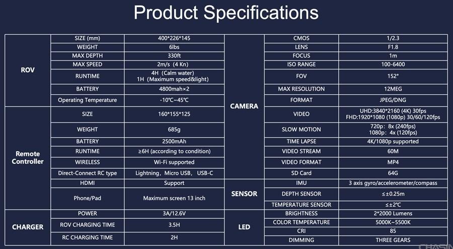 Especificaciones técnicas del ROV CHASING Gladius Mini S